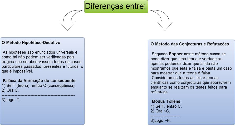 indefinitely not far